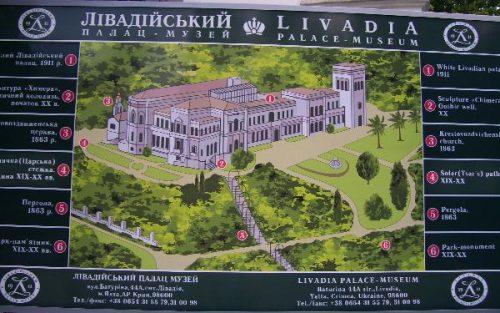 Схема Ливадийского дворца