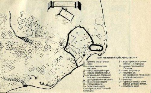 Кременчугская крепость